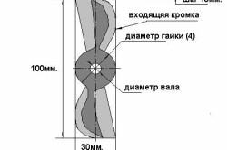 Схема лодочного мотора из триммера