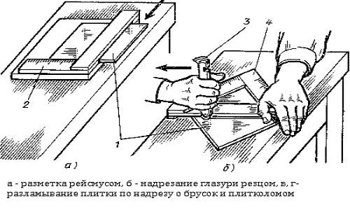 Приемы работы при резке плитки