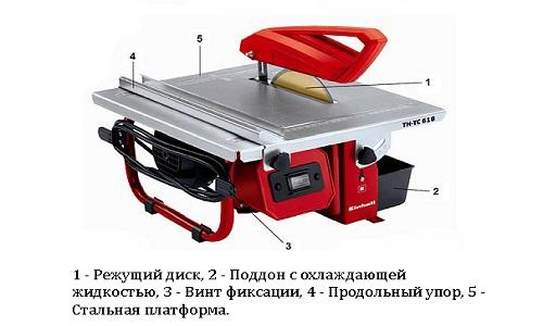 Схема электрического плиткореза с продольным упором