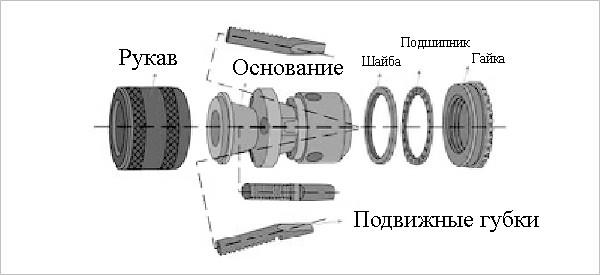 Патрон для дрели (быстрозажимной, ключевой как снять)