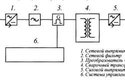 Схема питания сварочного полуавтомата