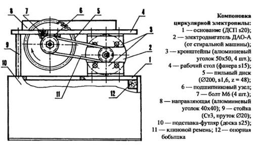 Схема самодельной циркулярной пилы
