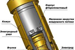 Схема устройства лазерного резака
