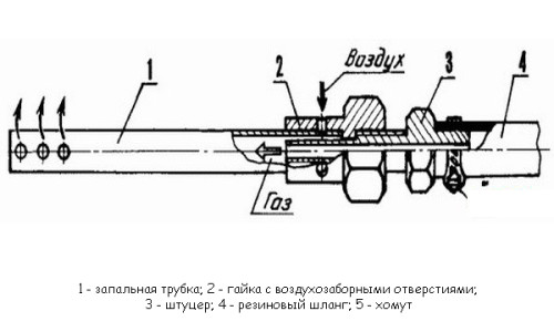 Схема устройства самодельного паяльника из плиты