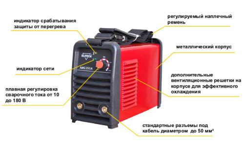 Схема устройства сварочного инвертора