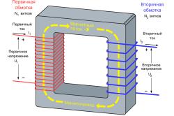 Схема трансформатора инвентора