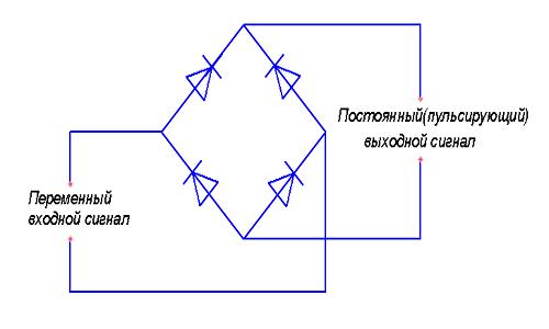Стандартная схема диодного моста