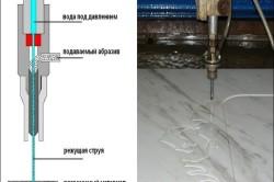 Специальный инструмент для резки плитки