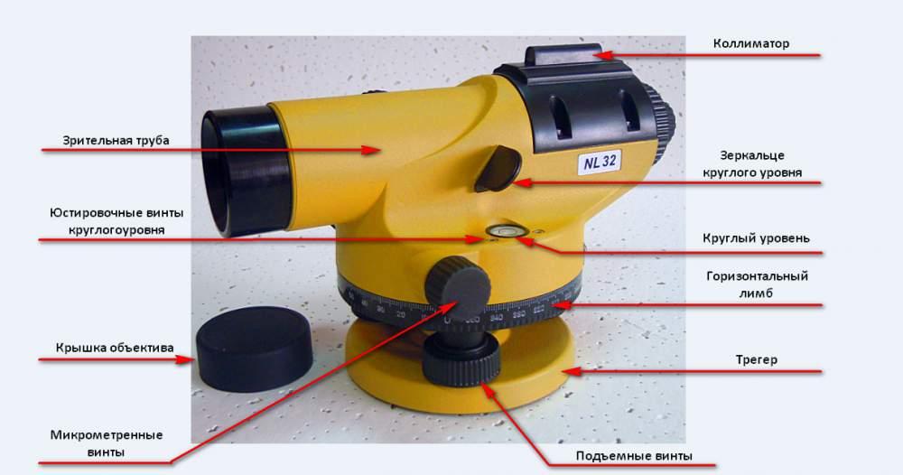 Оптический нивелир инструкция