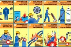 Правила сварочных работ