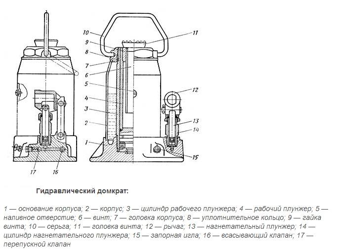 Гидравлический домкрат инструкция