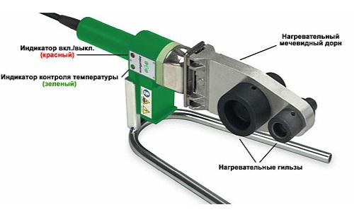 Аппарат для пайки пластиковых труб