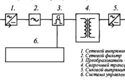 Электрическая схема сварочного инвертора
