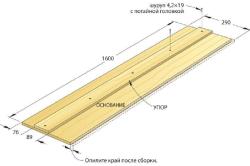 Схема изготовления упора для циркулярной пилы