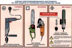 Классы электрифицированного инструмента