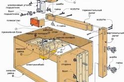 Схема сборки электролобзика в коробе