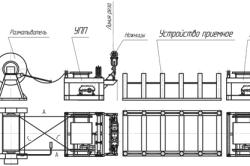 Устройство станка для продольно-поперечной резки металла