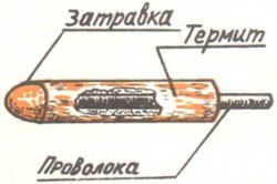 Состав сварочного карандаша