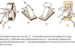 Схема изготовления ножа для рубанка