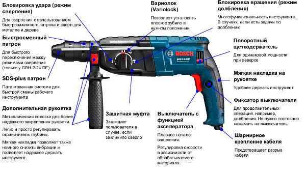Схема устройства внешней части