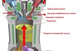 Двухтактный двигатель бензопилы внутреннего сгорания