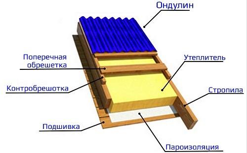 Справочник проектировщика вентиляция и кондиционирование воздуха часть 3