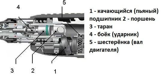 Схема основных деталей