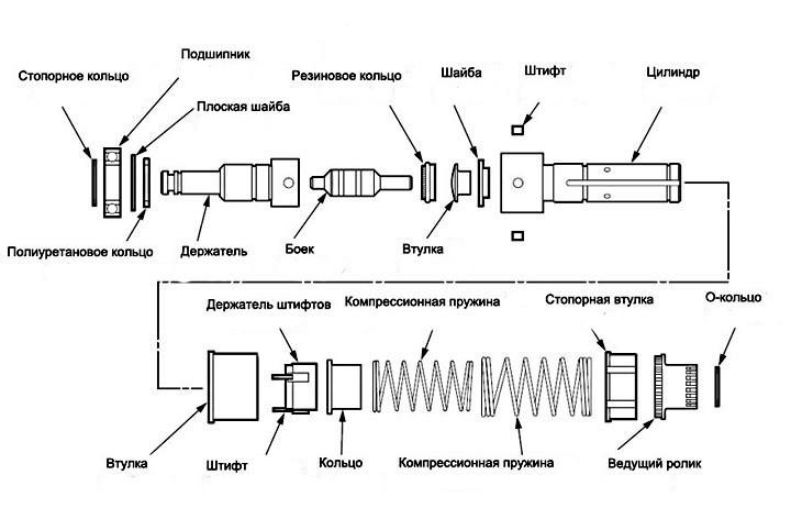 Схема ударного механизма.