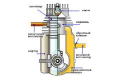 Масло моторное для двухтактных двигателей