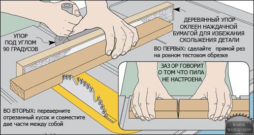 Как сделать станок из ручной циркулярной пилы