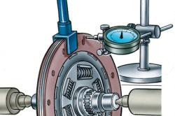 Схема рабочего диска электрического плиткореза