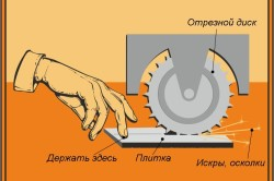 Схема резки плитки электрическим плиткорезом