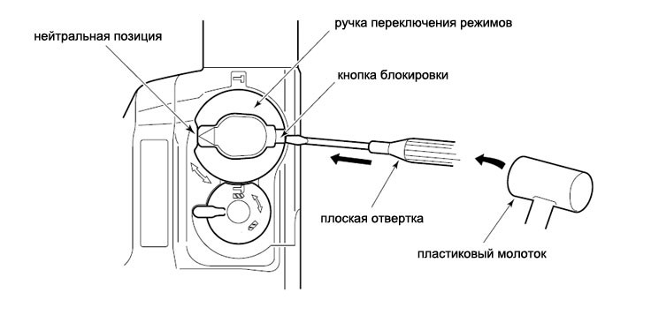 Схема снятия рычага