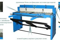 Устройство станка для заточки ножниц