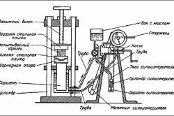 Схема сборки гидравлического пресса