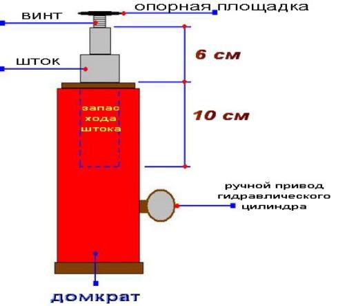 Домкрат гидравлический