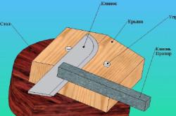 Схема ручной заточки ножа