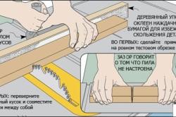 Схема проверки работоспособности циркулярной пилы