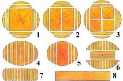 Варианты распиловки бревна на брус и доски