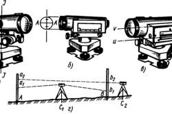 Схемы расположения осей при поверках нивелира