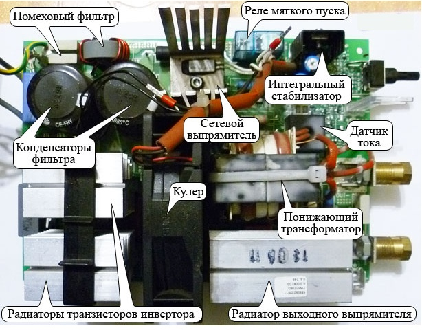 Схема элементов инверторного