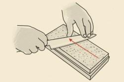 Схема заточки ножа на точильном камне