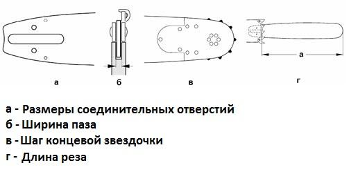 параметры шины бензопилы