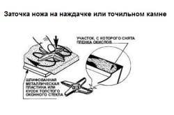 Заточка ножа на наждачке или точильном камне