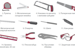 Инструменты для изготовления пилорамы