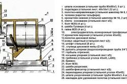 Схема ленточной пилорамы