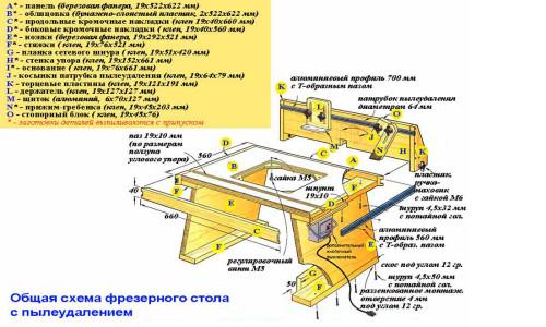 Схема фрезерного стола с пылеудалением
