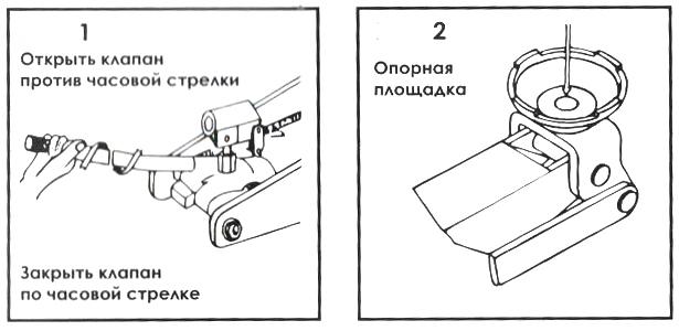 Схема использования подкатного
