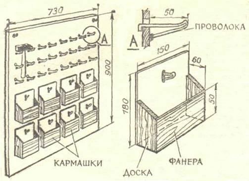 Верстак для электроинструментов своими руками