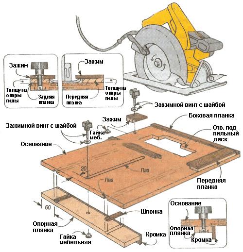 Схема мини-пилорамы из